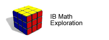 ib math exploration Strong introduction (which includes the context of the exploration) and conclusion mathematical and/or non mathematical explanations are clear and concise includes rationale (why topic chosen) and aim which is clearly identifiable.